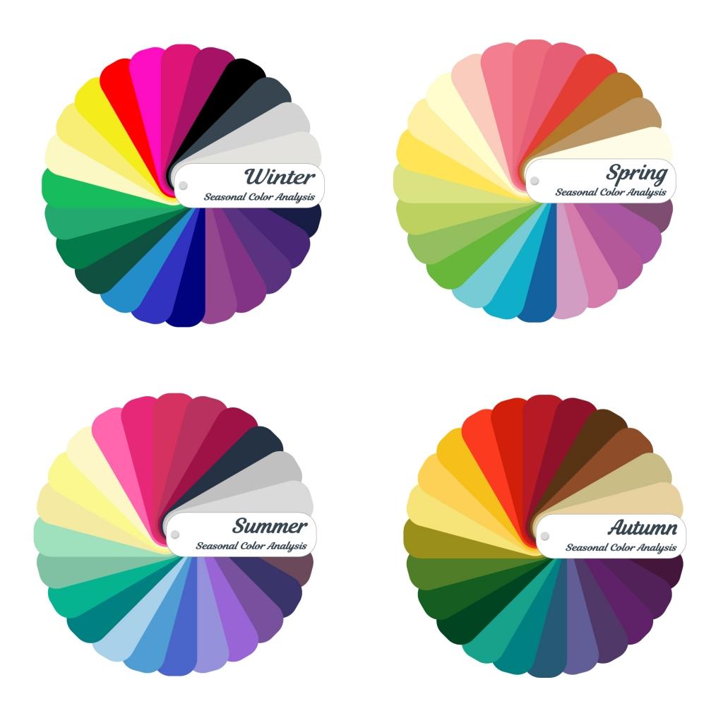 Palette armocromia - analisi del colore